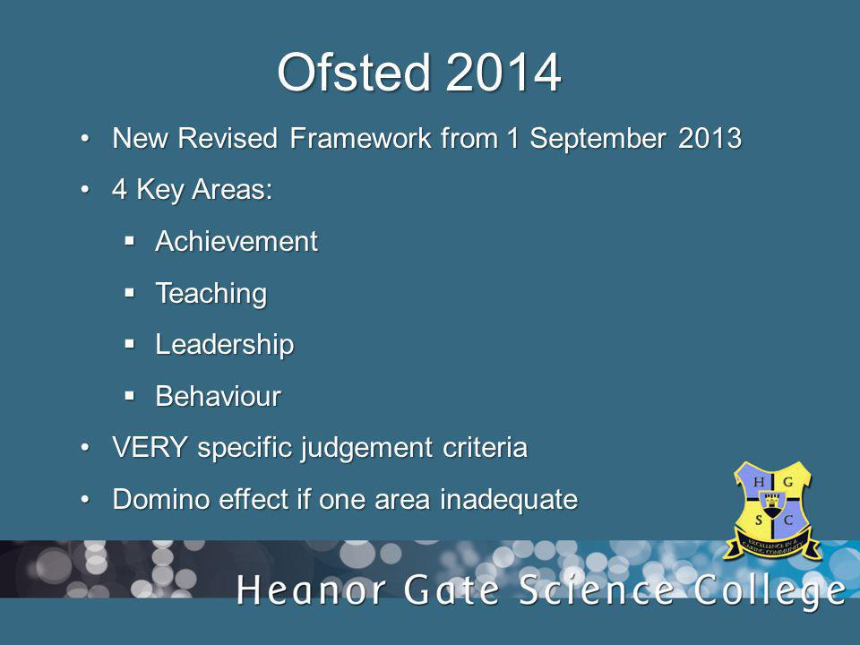 Ofsted 2014 New Revised Framework from 1 September 2013New Revised Framework from 1 September 2013 4 Key Areas:4 Key Areas: Achievement Achievement Teaching Teaching Leadership Leadership Behaviour Behaviour VERY specific judgement criteriaVERY specific judgement criteria Domino effect if one area inadequateDomino effect if one area inadequate