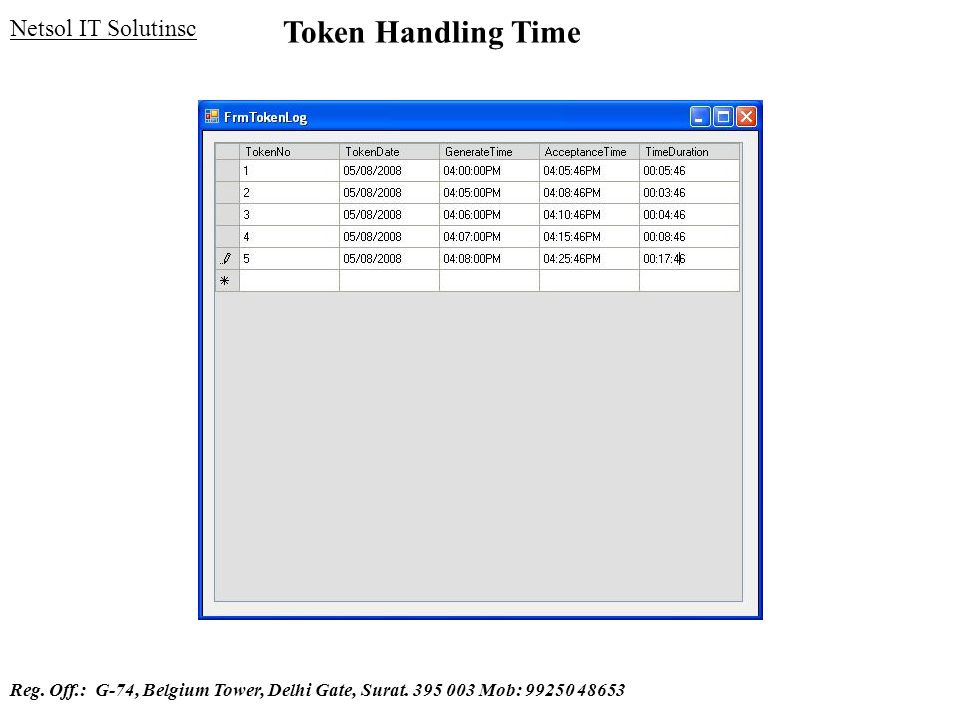 Token Handling Time Netsol IT Solutinsc Reg. Off.: G-74, Belgium Tower, Delhi Gate, Surat. 395 003 Mob: 99250 48653