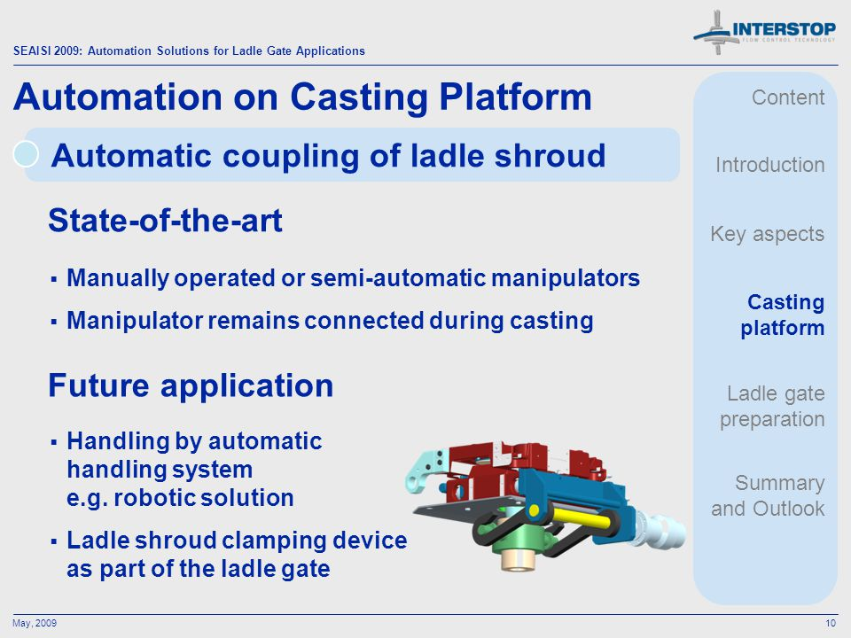 SEAISI 2009: Automation Solutions for Ladle Gate Applications May, 200910 Automatic coupling of ladle shroud Automation on Casting Platform State-of-t