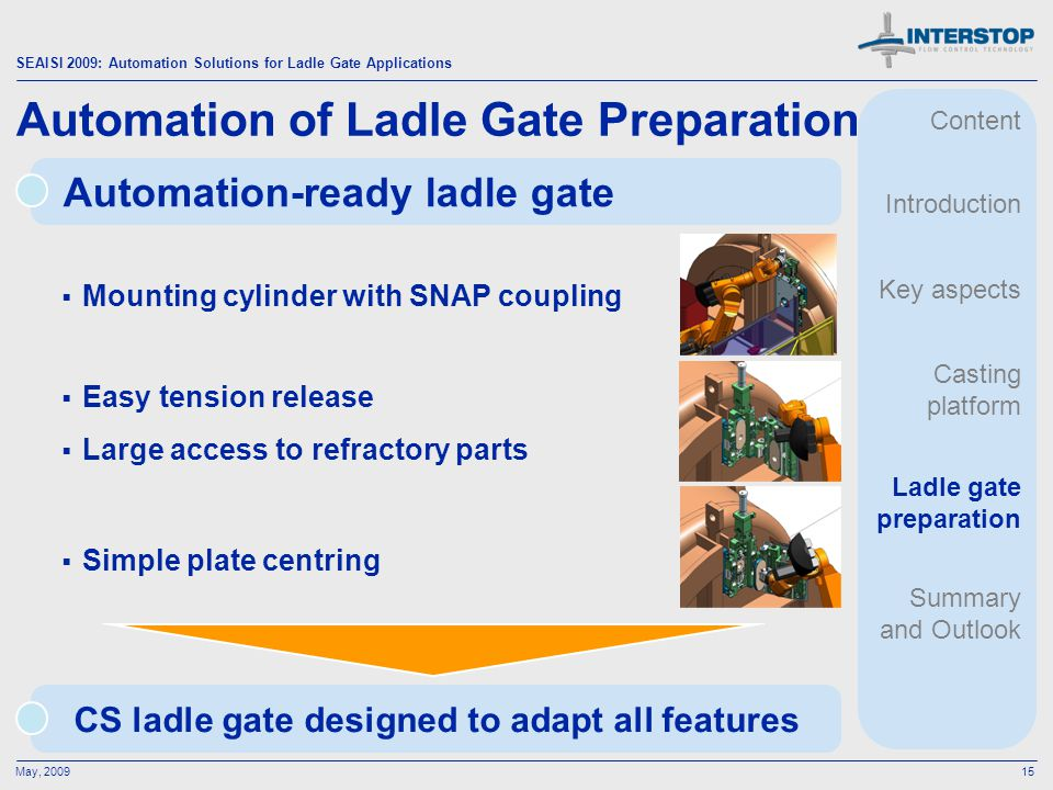 SEAISI 2009: Automation Solutions for Ladle Gate Applications May, 200915 Automation-ready ladle gate Automation of Ladle Gate Preparation Mounting cy
