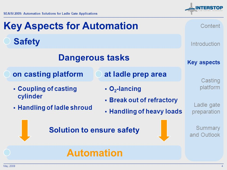 SEAISI 2009: Automation Solutions for Ladle Gate Applications May, 20094 Safety Key Aspects for Automation Dangerous tasks at ladle prep areaon castin
