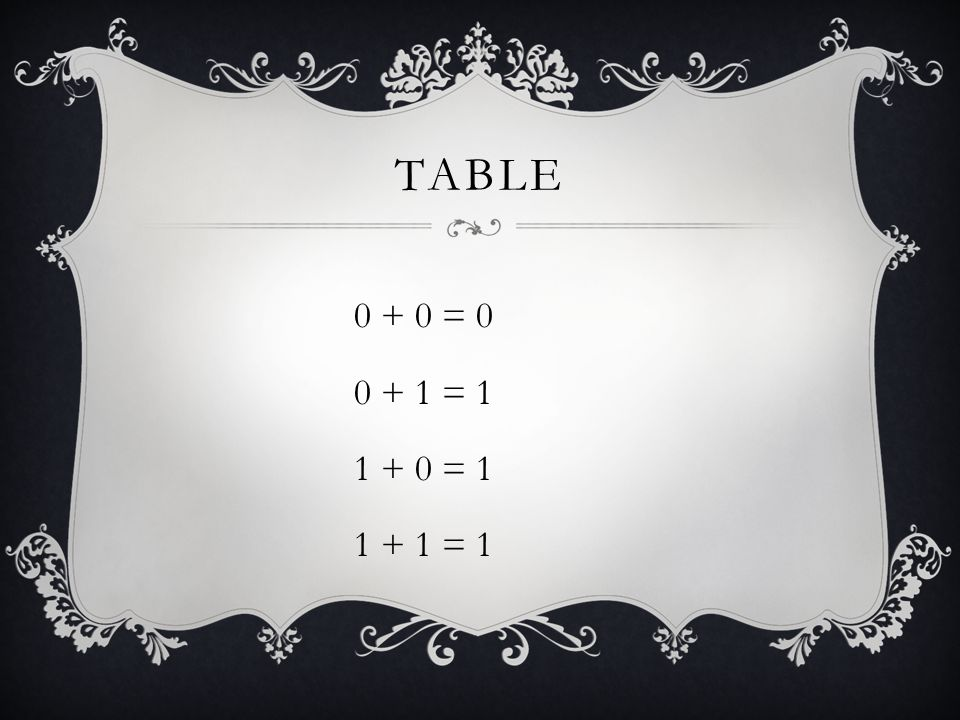 TABLE 0 + 0 = 0 0 + 1 = 1 1 + 0 = 1 1 + 1 = 1