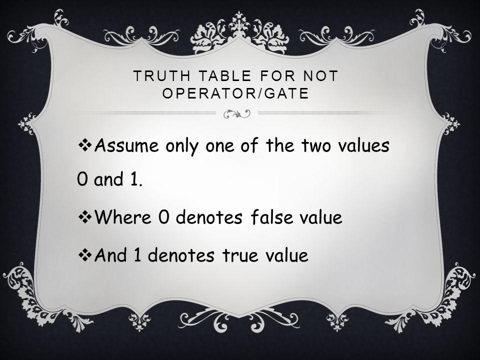TABLE XX 0 1 10