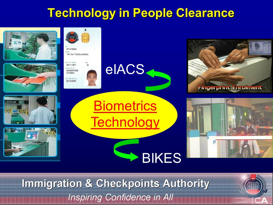 Technology in People Clearance Biometrics Technology eIACS BIKES