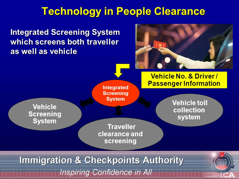 Technology in People Clearance Traveller clearance and screening Integrated Screening System Vehicle toll collection system Vehicle Screening System Vehicle No.
