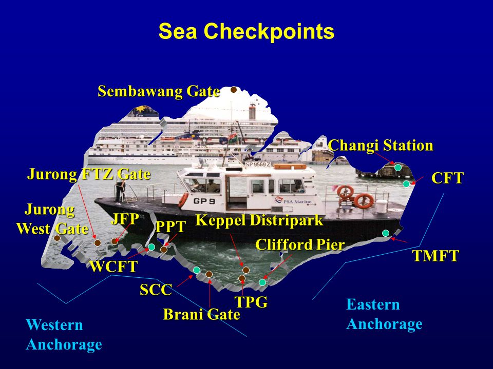 Sea Checkpoints Sembawang Gate Changi Station CFT Keppel Distripark PPT Jurong FTZ Gate Jurong West Gate SCC Brani Gate TPG WCFT JFP TMFT Eastern Anchorage Western Anchorage Clifford Pier