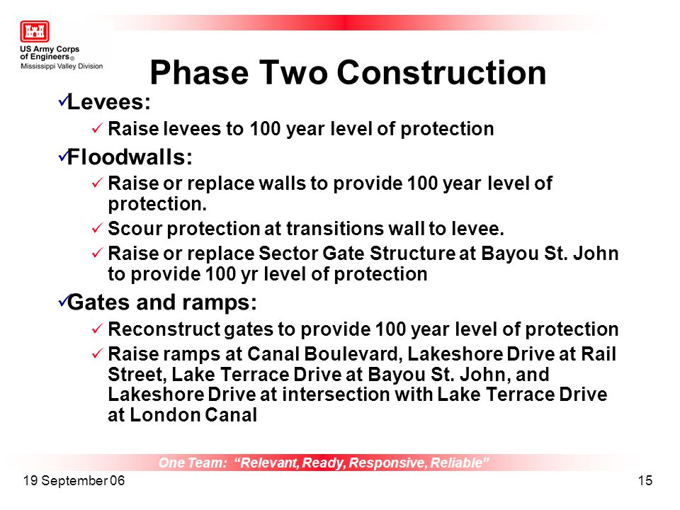 One Team: Relevant, Ready, Responsive, Reliable 19 September 0615 Phase Two Construction Levees: Raise levees to 100 year level of protection Floodwal
