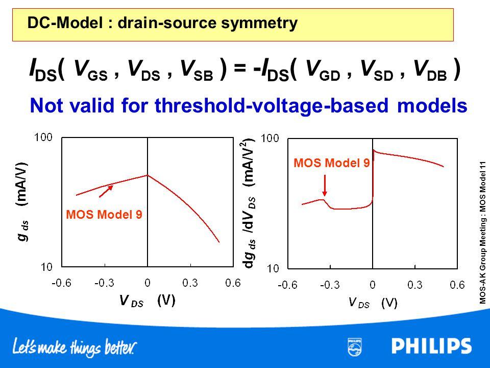 MOS-AK Group Meeting : MOS Model 11 DC-Model : drain-source symmetry Not valid for threshold-voltage-based models MOS Model 9 I DS ( V GS, V DS, V SB