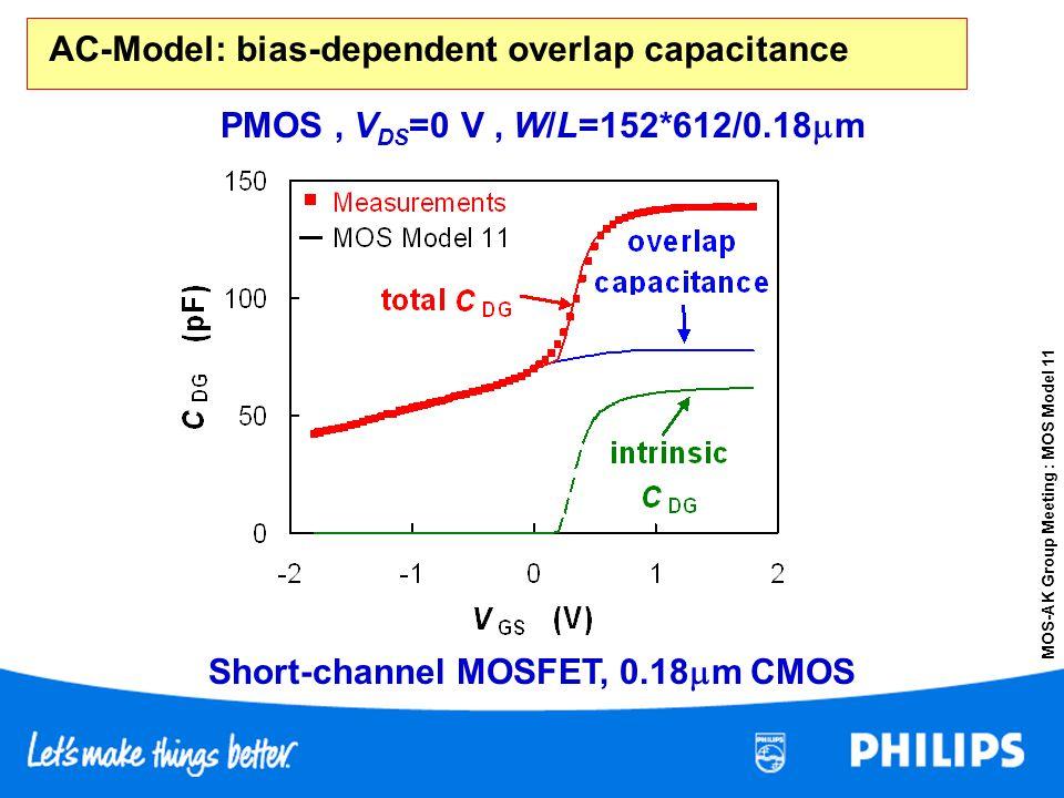 MOS-AK Group Meeting : MOS Model 11 AC-Model: bias-dependent overlap capacitance PMOS, V DS =0 V, W/L=152*612/0.18 m Short-channel MOSFET, 0.18 m CMOS