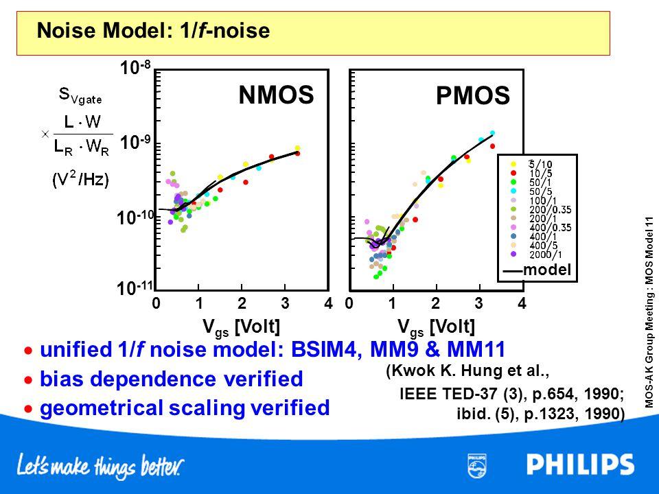 MOS-AK Group Meeting : MOS Model 11 unified 1/f noise model: BSIM4, MM9 & MM11 bias dependence verified geometrical scaling verified Noise Model: 1/f-