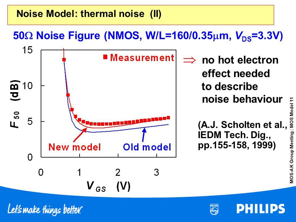 MOS-AK Group Meeting : MOS Model 11 Noise Model: thermal noise (II) 50 Noise Figure (NMOS, W/L=160/0.35 m, V DS =3.3V) (A.J. Scholten et al., IEDM Tec