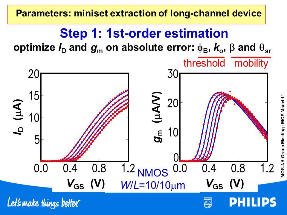 MOS-AK Group Meeting : MOS Model 11 NMOS W/L=10/10 m optimize I D and g m on absolute error: B, k o, and sr Step 1: 1st-order estimation thresholdmobi