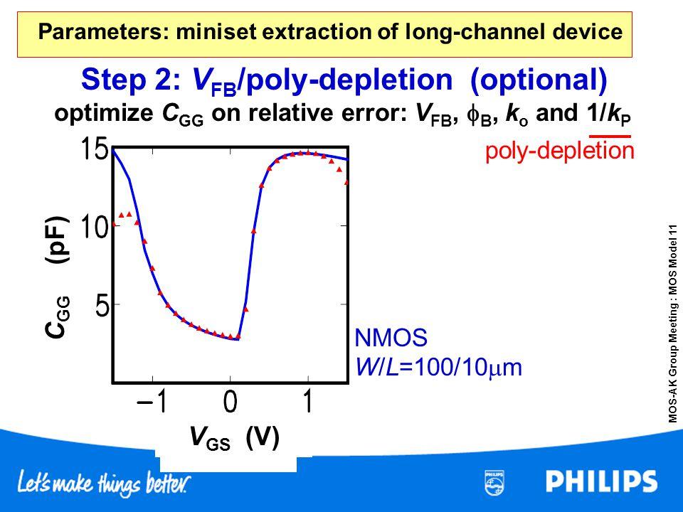 MOS-AK Group Meeting : MOS Model 11 optimize C GG on relative error: V FB, B, k o and 1/k P Step 2: V FB /poly-depletion (optional) poly-depletion NMO