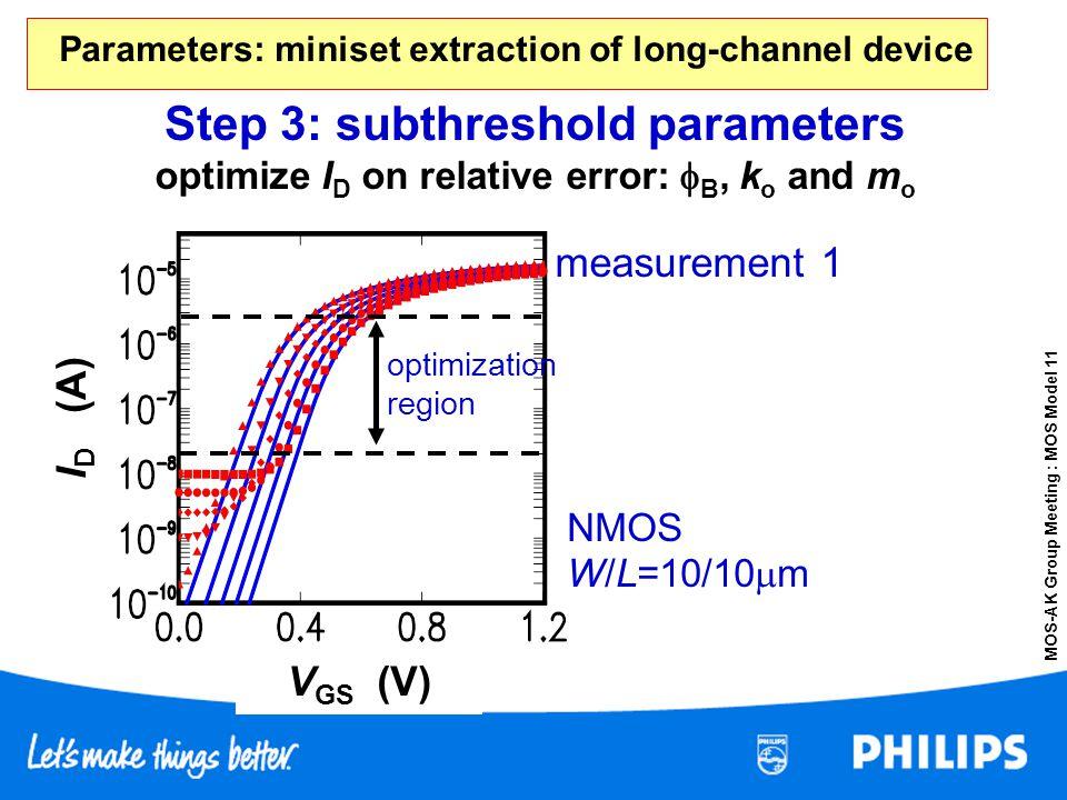 MOS-AK Group Meeting : MOS Model 11 optimize I D on relative error: B, k o and m o Step 3: subthreshold parameters NMOS W/L=10/10 m V GS (V) I D (A) o