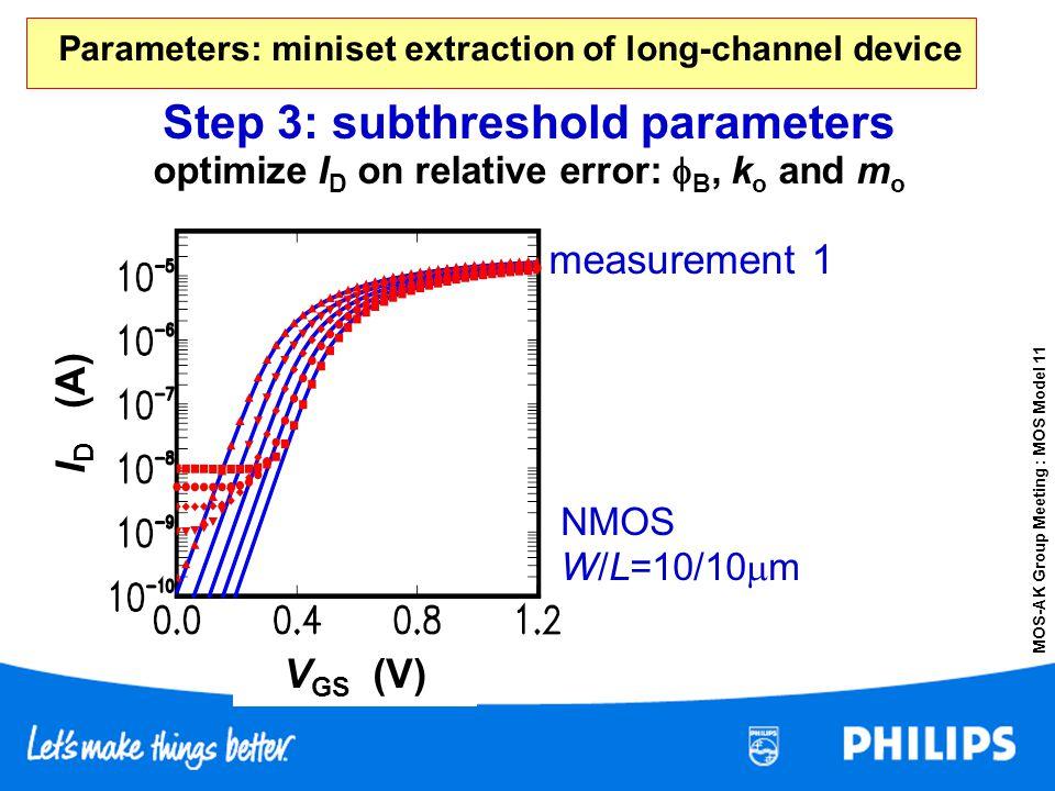 MOS-AK Group Meeting : MOS Model 11 optimize I D on relative error: B, k o and m o Step 3: subthreshold parameters NMOS W/L=10/10 m V GS (V) I D (A) m