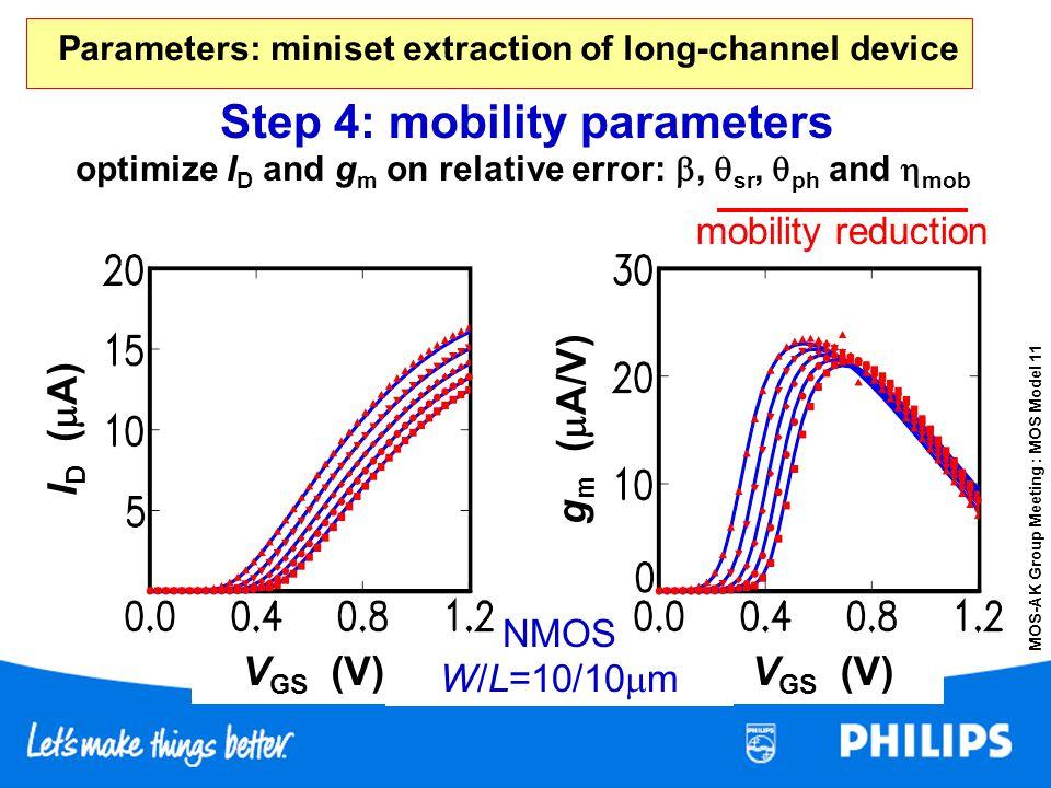 MOS-AK Group Meeting : MOS Model 11 NMOS W/L=10/10 m Step 4: mobility parameters V GS (V) I D ( A) g m ( A/V) optimize I D and g m on relative error:,