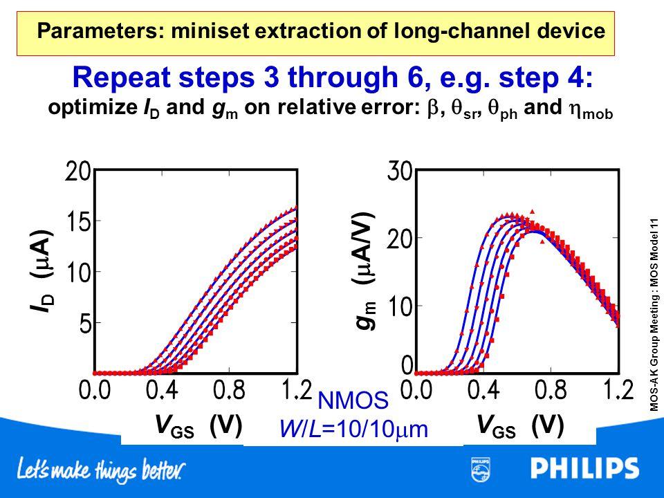 MOS-AK Group Meeting : MOS Model 11 NMOS W/L=10/10 m optimize I D and g m on relative error:, sr, ph and mob Repeat steps 3 through 6, e.g. step 4: V