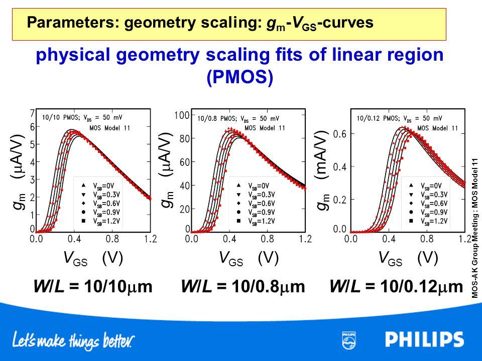MOS-AK Group Meeting : MOS Model 11 physical geometry scaling fits of linear region (PMOS) V GS (V) g m ( A/V) g m (mA/V) Parameters: geometry scaling