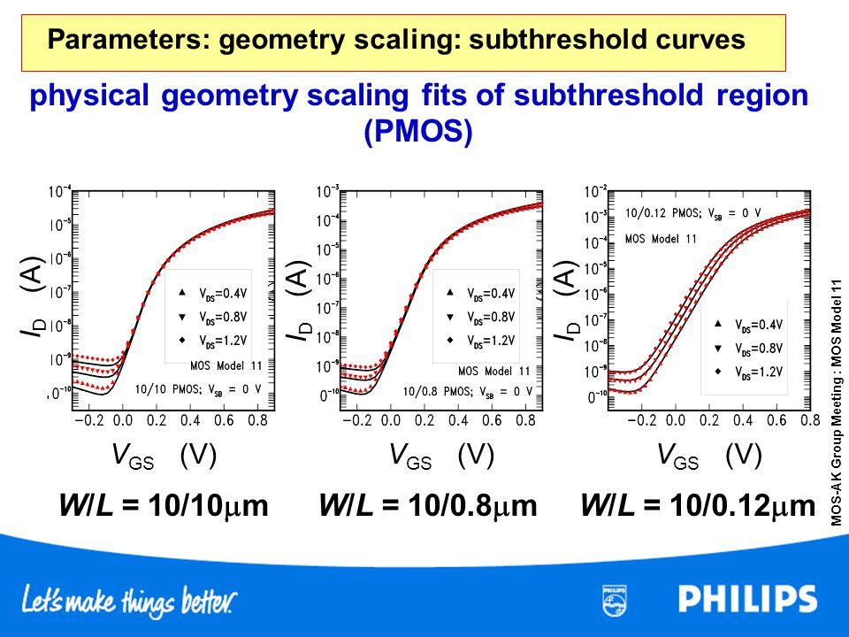 MOS-AK Group Meeting : MOS Model 11 physical geometry scaling fits of subthreshold region (PMOS) V GS (V) I D (A) V GS (V) I D (A) Parameters: geometr