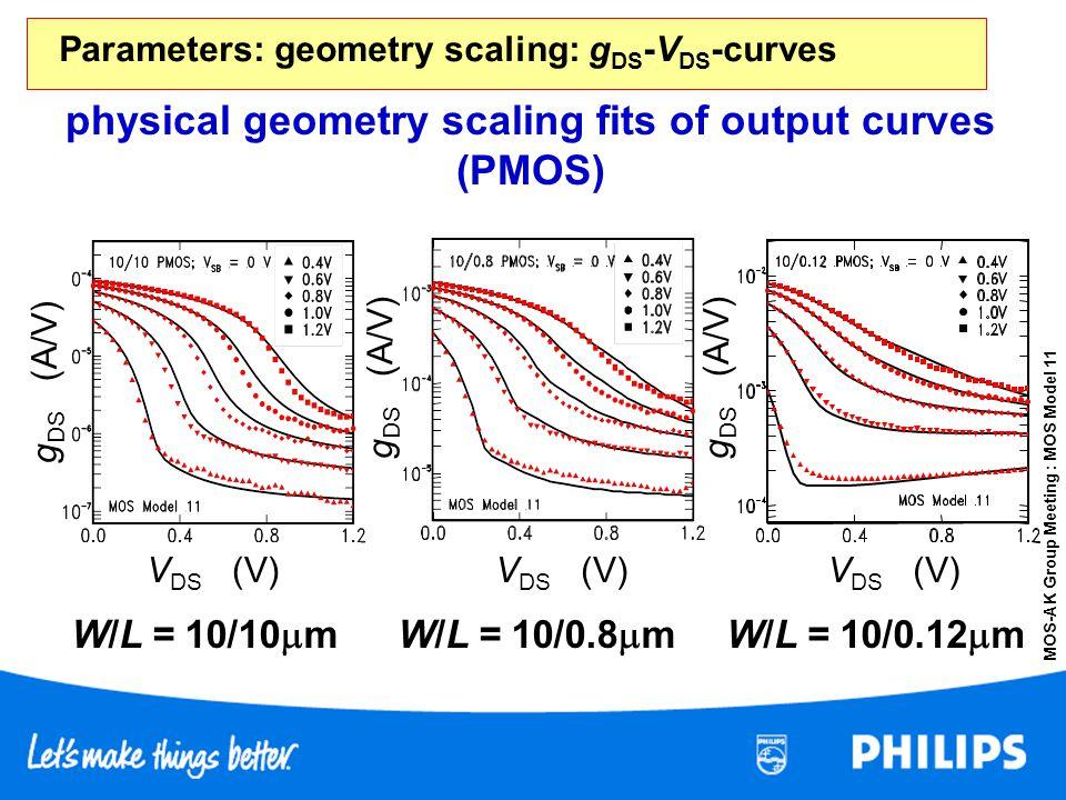 MOS-AK Group Meeting : MOS Model 11 physical geometry scaling fits of output curves (PMOS) g DS (A/V) V DS (V) g DS (A/V) V DS (V) Parameters: geometr