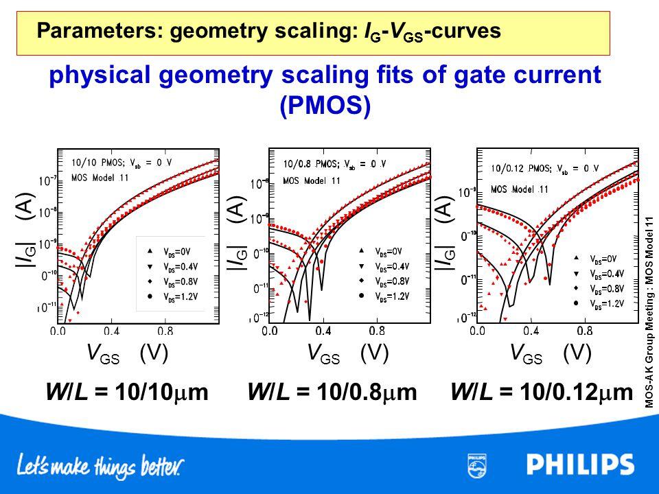 MOS-AK Group Meeting : MOS Model 11 physical geometry scaling fits of gate current (PMOS) V GS (V) |I G | (A) V GS (V) |I G | (A) Parameters: geometry