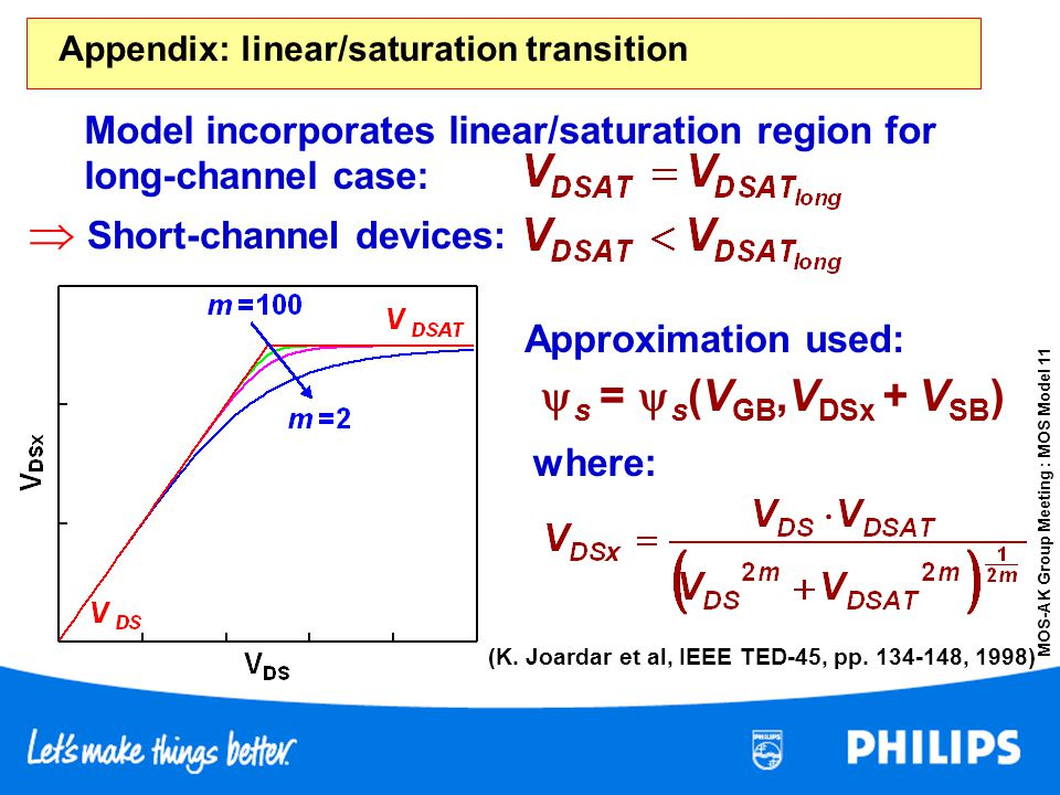 MOS-AK Group Meeting : MOS Model 11 Appendix: linear/saturation transition Model incorporates linear/saturation region for long-channel case: Short-ch