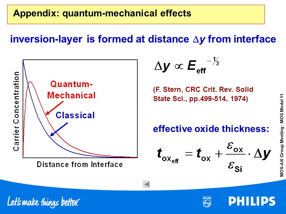 MOS-AK Group Meeting : MOS Model 11 Appendix: quantum-mechanical effects inversion-layer is formed at distance y from interface effective oxide thickn
