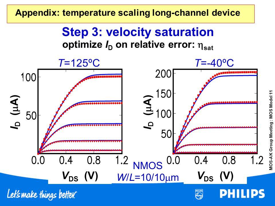 MOS-AK Group Meeting : MOS Model 11 optimize I D on relative error: sat Step 3: velocity saturation NMOS W/L=10/10 m V DS (V) I D ( A) T=125ºCT=-40ºC