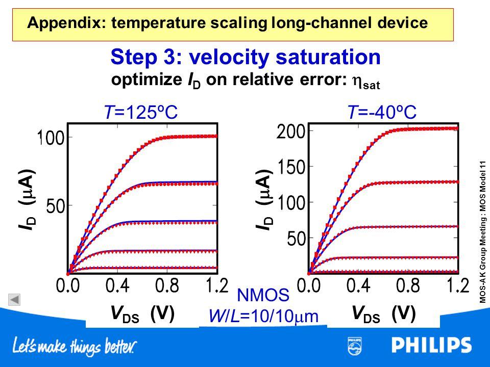 MOS-AK Group Meeting : MOS Model 11 Step 3: velocity saturation NMOS W/L=10/10 m V DS (V) I D ( A) T=125ºCT=-40ºC optimize I D on relative error: sat