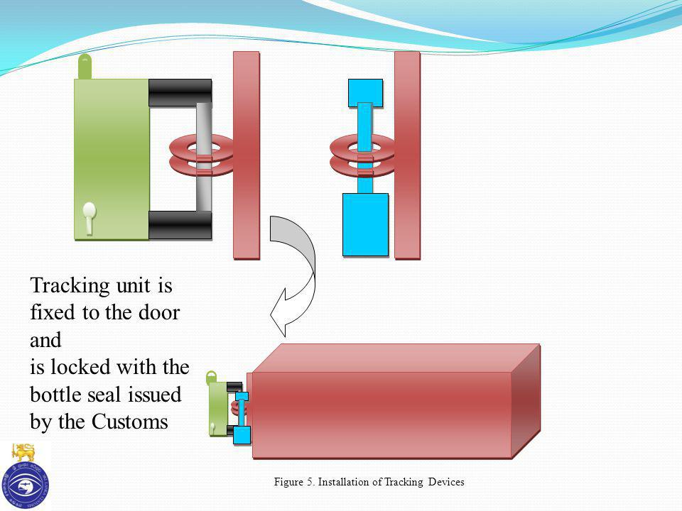 Tracking unit is fixed to the door and is locked with the bottle seal issued by the Customs Figure 5. Installation of Tracking Devices