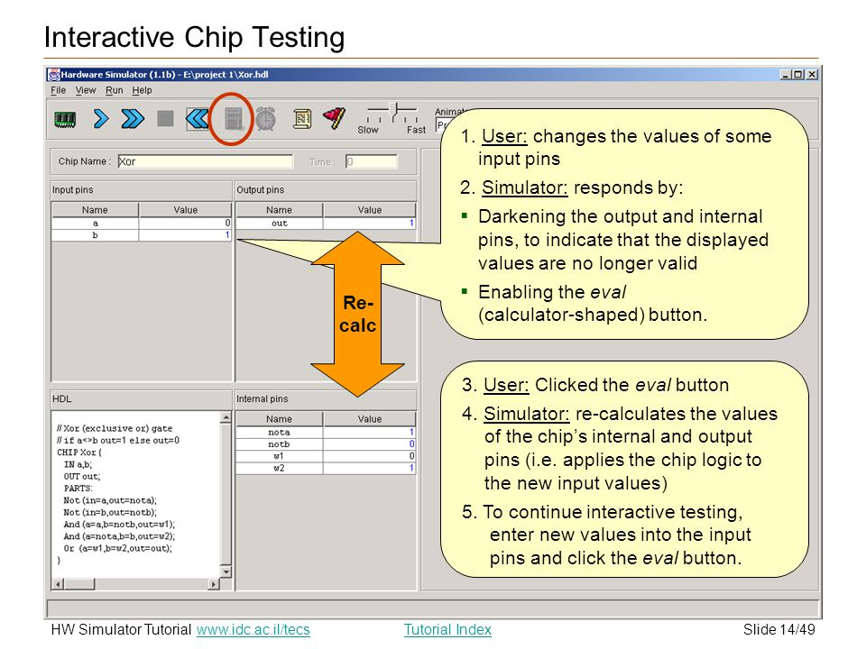 Slide 14/49HW Simulator TutorialTutorial Index www.idc.ac.il/tecs Interactive Chip Testing 1.