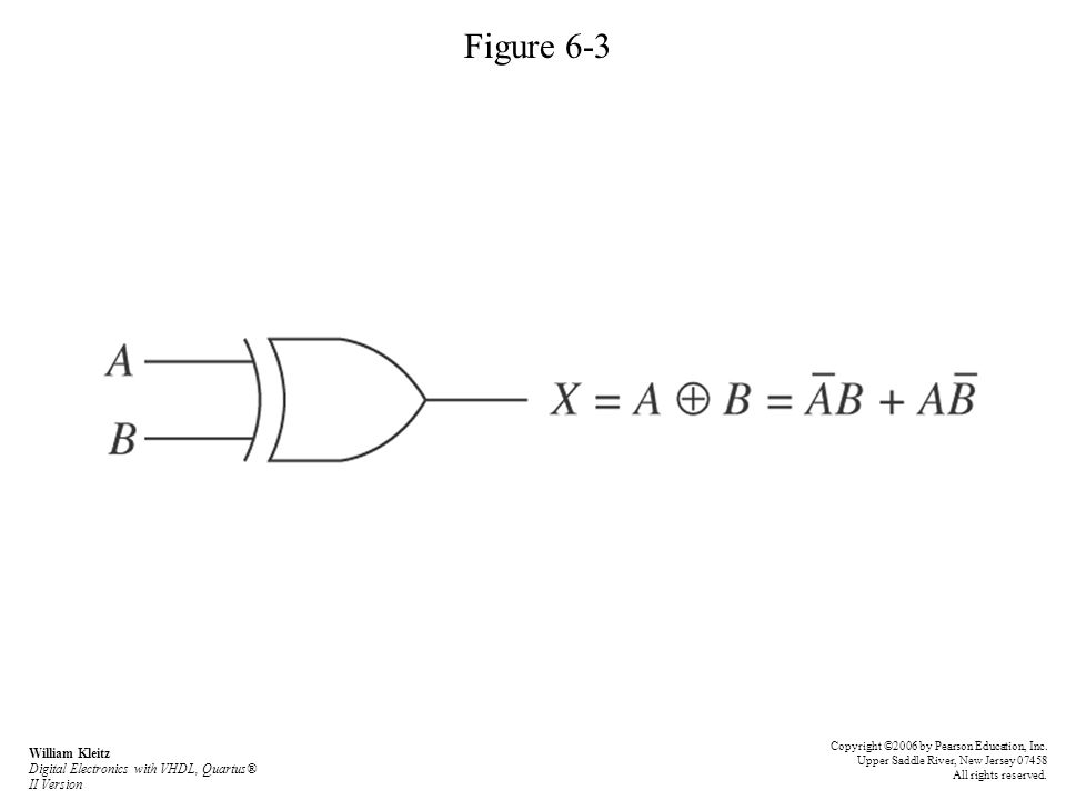 Figure 6-3 Copyright ©2006 by Pearson Education, Inc.