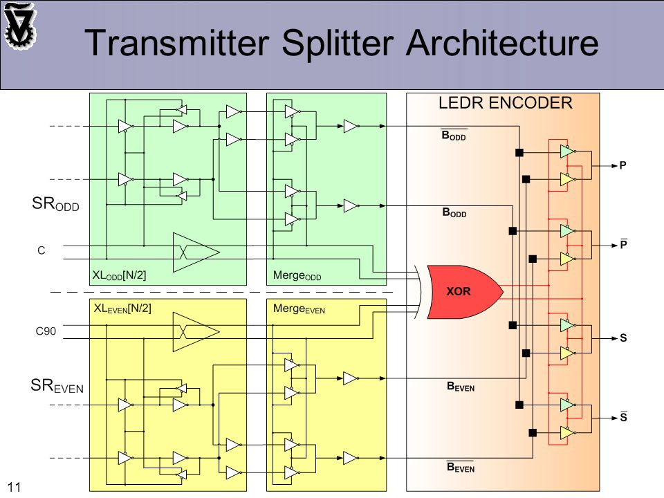 11 Transmitter Splitter Architecture