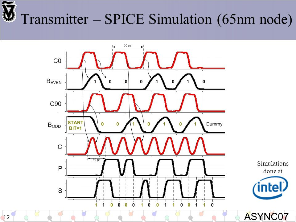 ASYNC07 12 Transmitter – SPICE Simulation (65nm node) Simulations done at