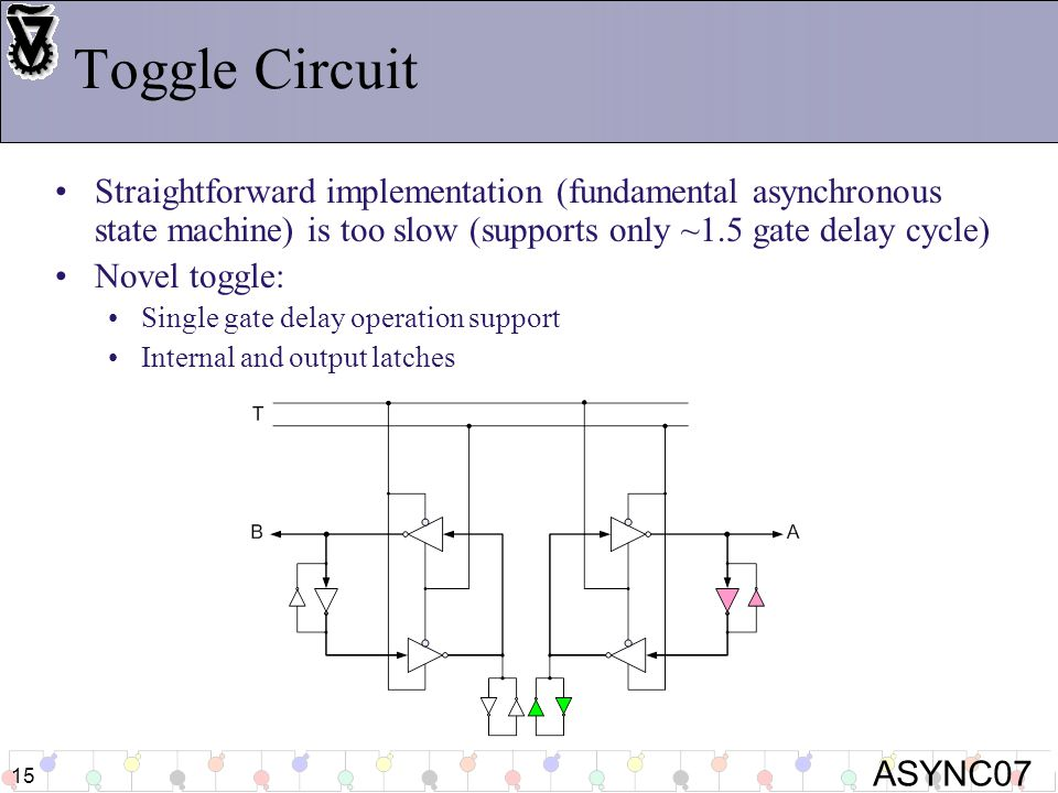 ASYNC07 15 Toggle Circuit Straightforward implementation (fundamental asynchronous state machine) is too slow (supports only ~1.5 gate delay cycle) No