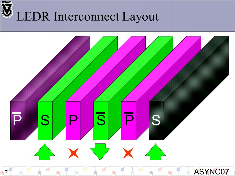 ASYNC07 17 SSPPSP LEDR Interconnect Layout