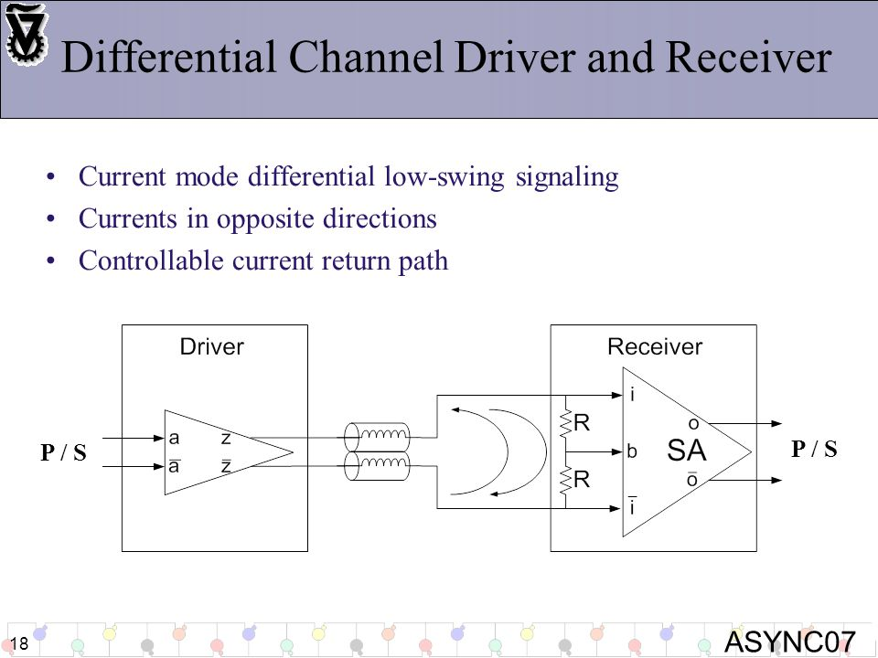 ASYNC07 18 Differential Channel Driver and Receiver Current mode differential low-swing signaling Currents in opposite directions Controllable current