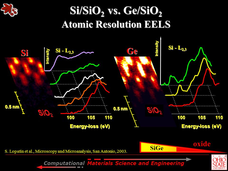Computational Materials Science and Engineering Energy-loss (eV) Energy-loss (eV) 100 100 105 105 110 110 0.5 nm 0.5 nm Ge Ge Si - L 2,3 Si - L 2,3 In