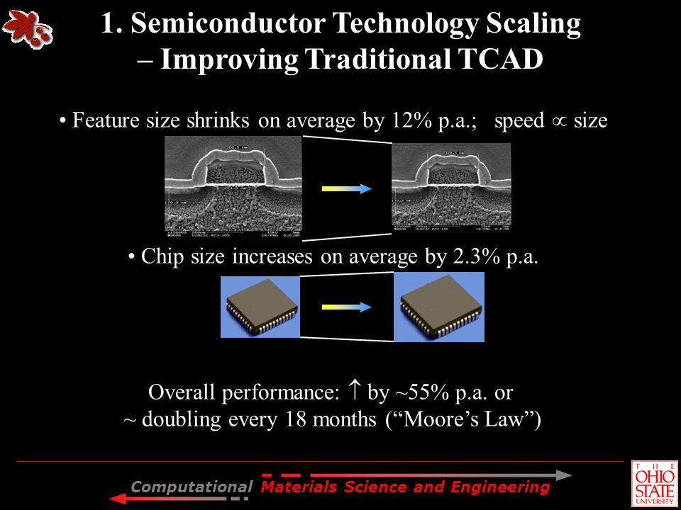 Computational Materials Science and Engineering 1. Semiconductor Technology Scaling – Improving Traditional TCAD Feature size shrinks on average by 12