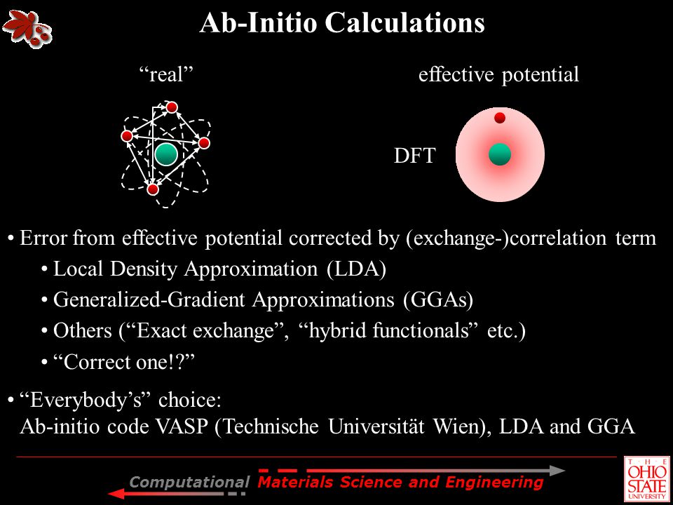 Computational Materials Science and Engineering real DFT effective potential Ab-Initio Calculations Everybodys choice: Ab-initio code VASP (Technische