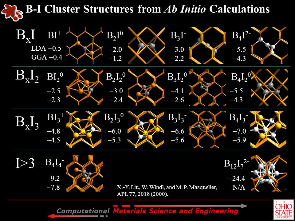 Computational Materials Science and Engineering B-I Cluster Structures from Ab Initio Calculations B3I20B3I20 B2I0B2I0 BI + BI 2 0 BI 3 + B4I3-B4I3- B