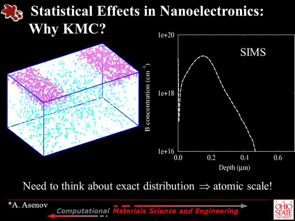 Computational Materials Science and Engineering Statistical Effects in Nanoelectronics: Why KMC? SIMS *A. Asenov Need to think about exact distributio