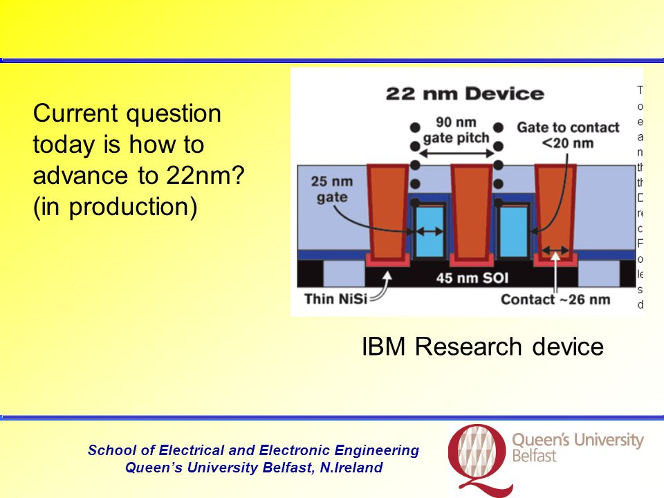 School of Electrical and Electronic Engineering Queens University Belfast, N.Ireland Current situation for immediate future 1.Lithography (immersion, EUV) 2.Mobility enhancement (strain eng) 3.High-k/metal gates improvements 4.Cu plugs contacts 5.Porous low-k interconnects.