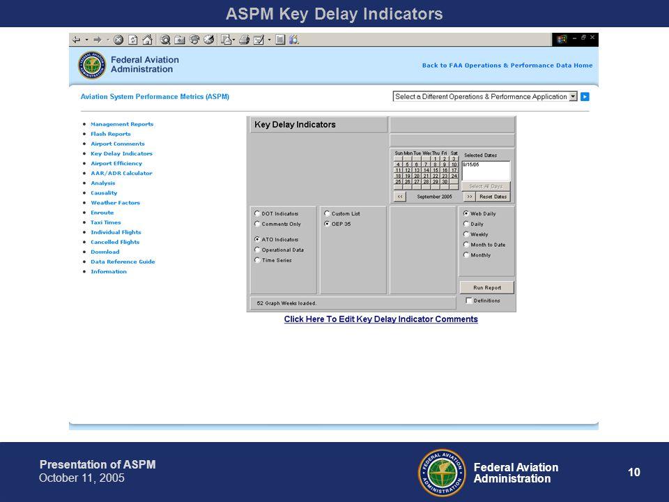 Presentation of ASPM 10 Federal Aviation Administration October 11, 2005 ASPM Key Delay Indicators