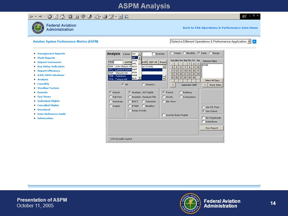 Presentation of ASPM 14 Federal Aviation Administration October 11, 2005 ASPM Analysis