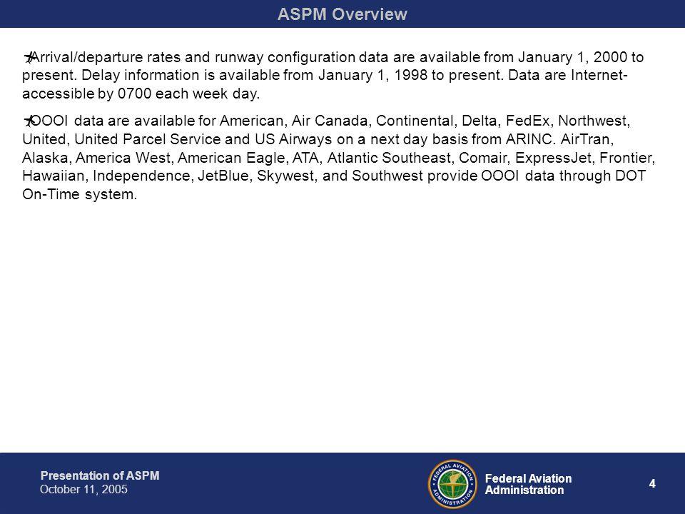 Presentation of ASPM 15 Federal Aviation Administration October 11, 2005 ASPM Analysis