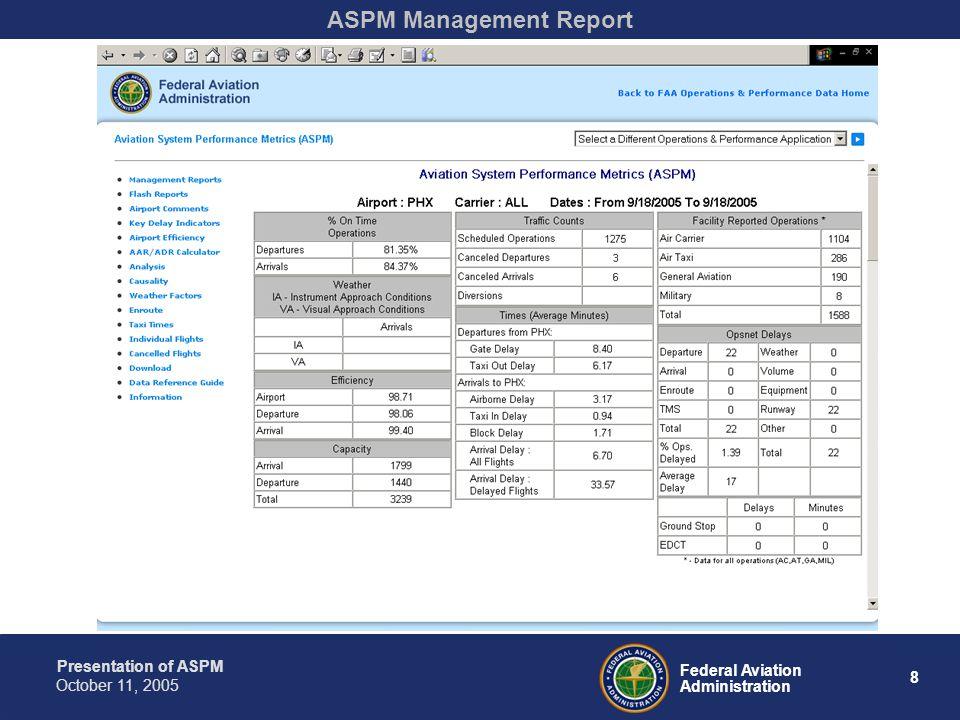 Presentation of ASPM 29 Federal Aviation Administration October 11, 2005 ASPM Airport Download