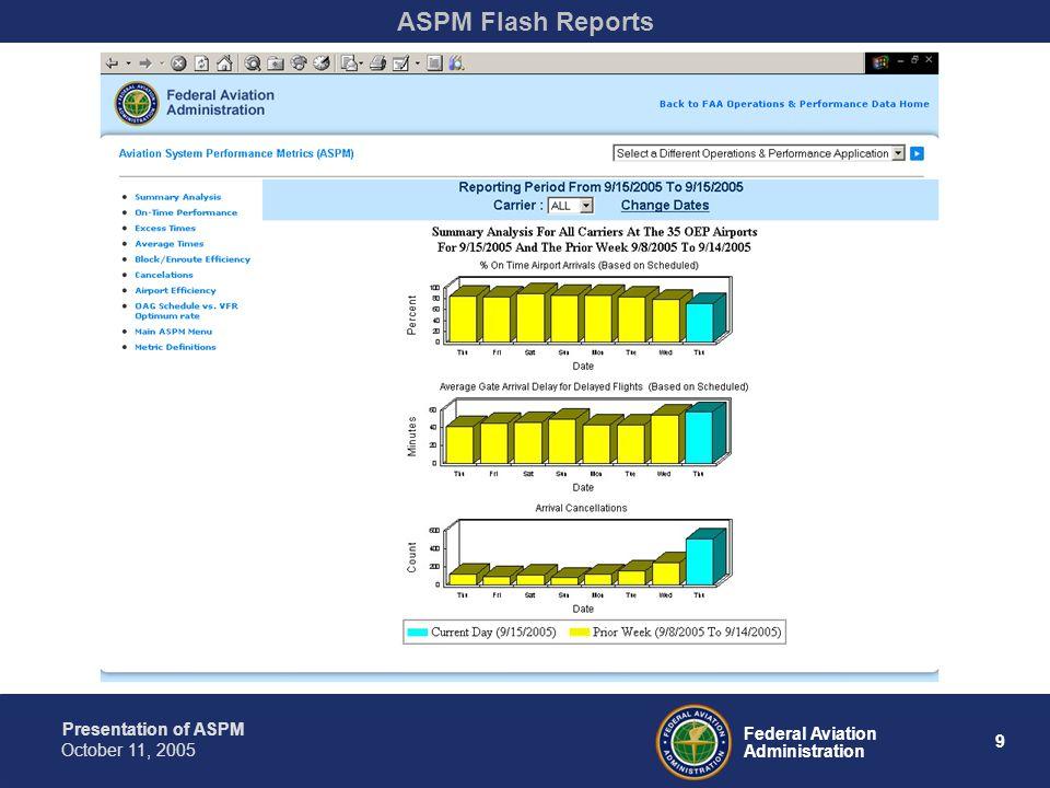 Presentation of ASPM 30 Federal Aviation Administration October 11, 2005 ASPM Data Reference Guide
