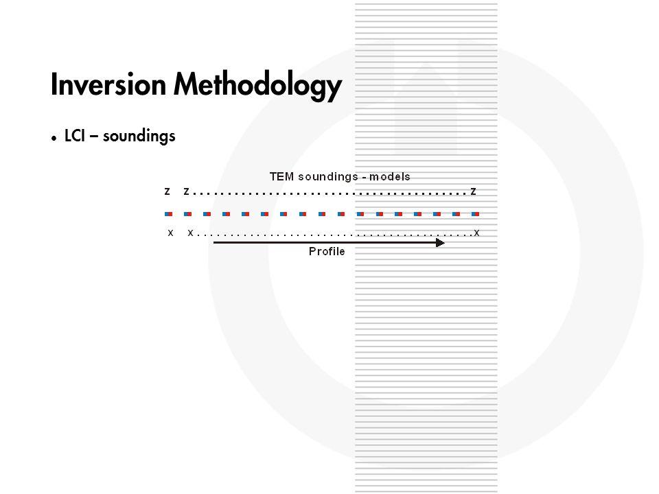 Inversion Methodology l LCI – soundings