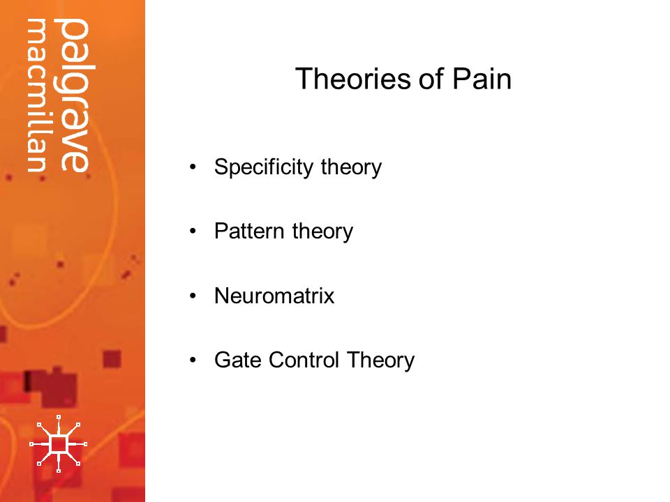 Theories of Pain Specificity theory Pattern theory Neuromatrix Gate Control Theory